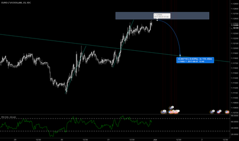 EURUSD: EUR/USD Bearish AB=CD and slight extension overshot = Reversal