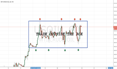 USOIL: Think outside the box, trade outside the box.