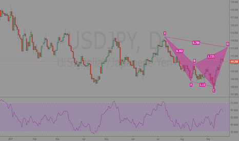 USDJPY: USDJPY Daily Analysis