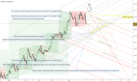 AUDNZD: Short purchases and long sales AUDNZD