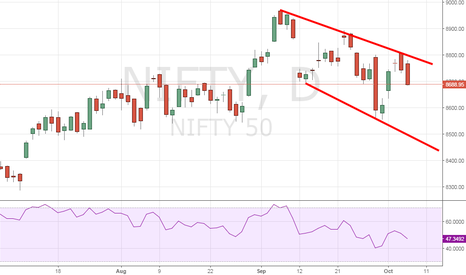 NIFTY: nifty sell