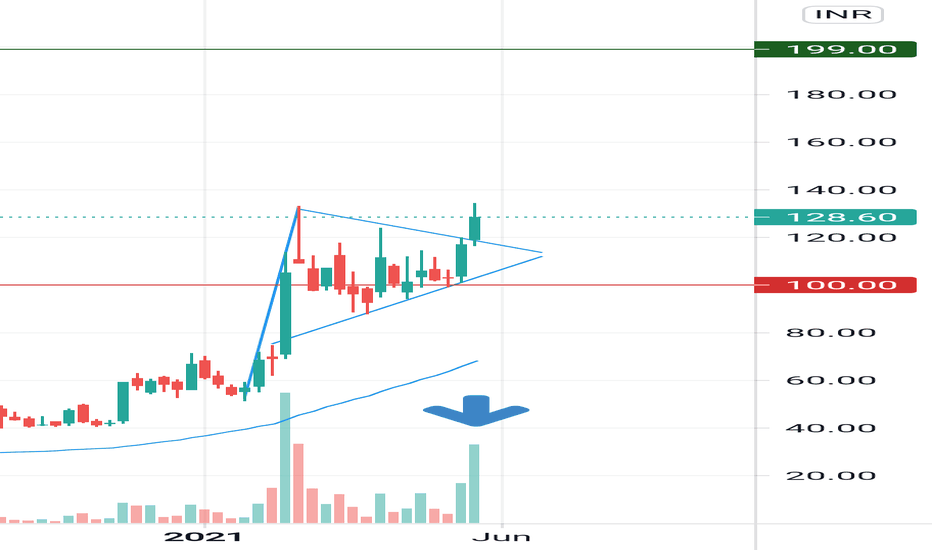poe btc tradingview