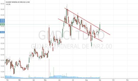 GMDCLTD: GMDC - Descending Channel Breakout