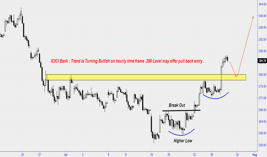 ICICIBANK: ICICI Bank : Trend is Turning Bullish on hourly time frame .