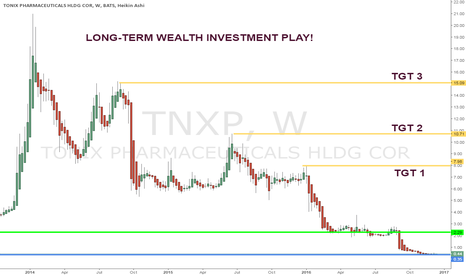 TNXP: LONG-TERM WEALTH INVESTMENT PLAY!