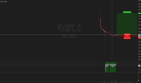PIVXBTC: Shitcoin Experiment: PIVXBTC