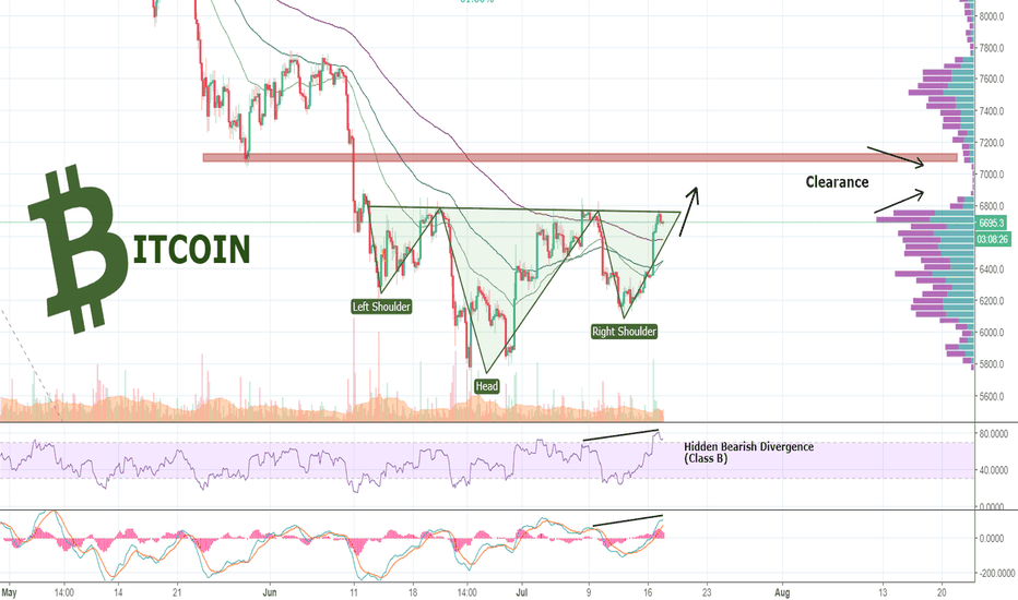 BTCUSD: BITCOIN, Is It NOW - Or BULL TRAP? (SECRET CENSORED)