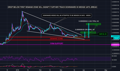 DOGEBTC: DOGE on major profit potential this year? - (L)