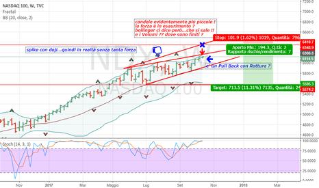"""NDX: NASDAQ """" OLD SCOOL"""""""