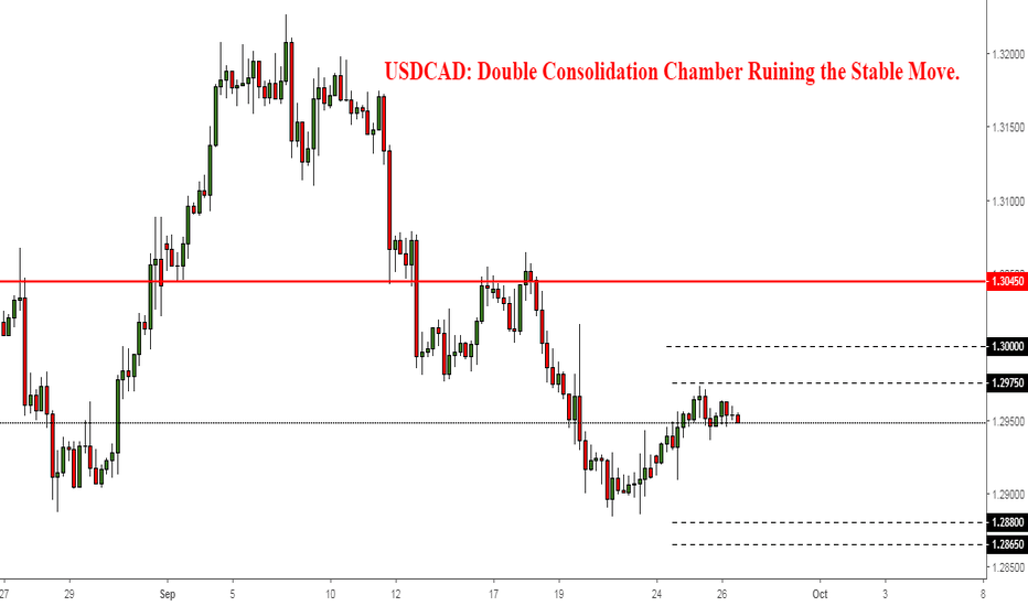 USDCAD: USDCAD: Double Consolidation Chamber Ruining the Stable Move.