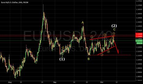 EURUSD: EURUSD EW Analysis 1-2, abc, Ending diagonal.