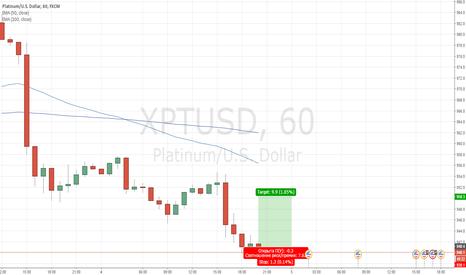 XPTUSD: Покупка платины