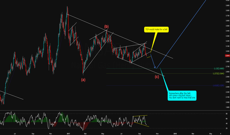 NGAS: NGAS Wave Patterns