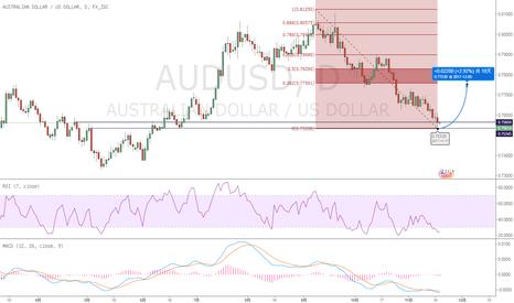 AUDUSD: 澳美日线有结构支撑,多头趋势看0.77591