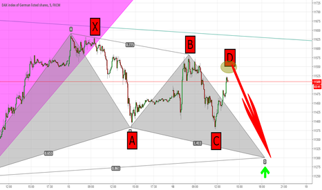 GER30: DAX 5 minute 121