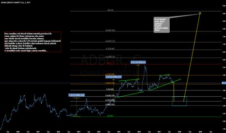"""ADBGR: trade""""mi yatırım""""mı eger cevabınız uzun vade yatırım ise izleyin"""