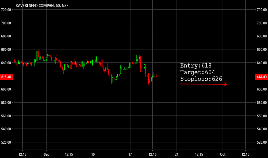 KSCL: KSCL Intraday