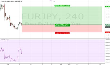 EURJPY: EJ - Long