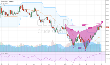 CL1!: Profit booking due in Crude till $30