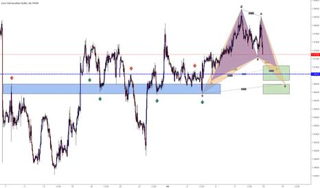 EURCAD: Doppio Pattern armonico EUR-CAD  H1