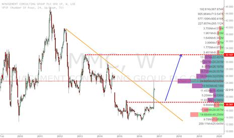 MMC: MMC long from 18.4p