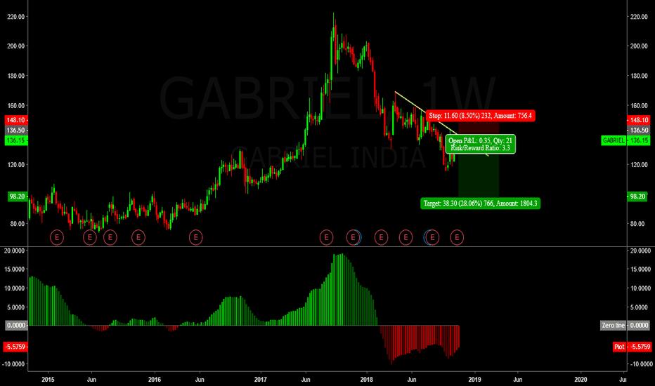 GABRIEL: gabrial