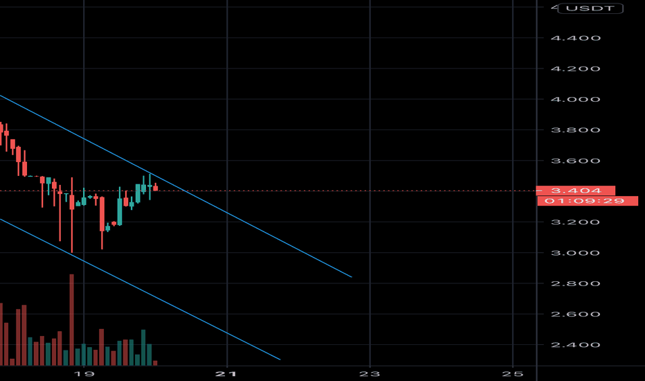 bitcoin day trading reddit