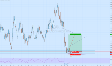 USDZAR: USDZAR Longs (continued) Expanding bottom?
