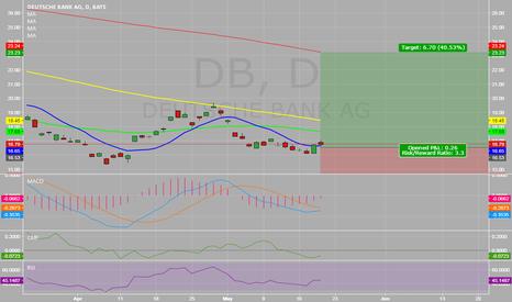 DB: $DB long