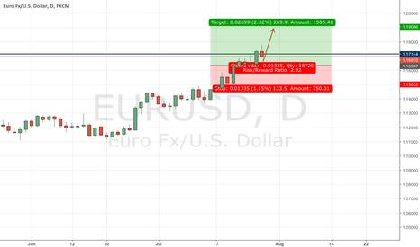 EURUSD: Fed loses patience turns dovish on missing inflation