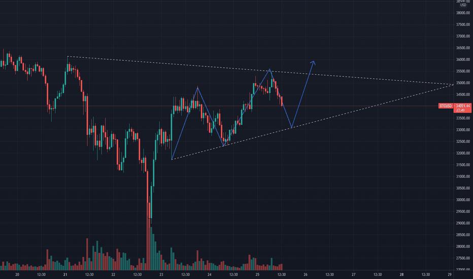 rövidnadrág btc tradingview teljes crypto market cap chart