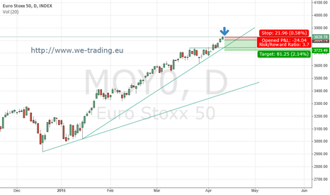 MOY0: Short on EU-Stoxx50