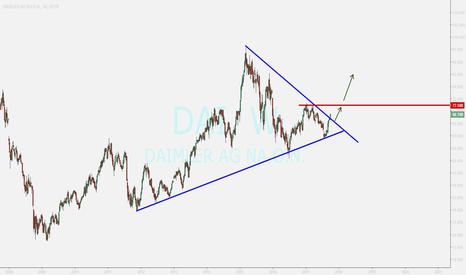DAI: DAIMLER AG ...breakout