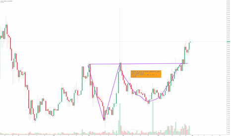 ZECUSD: Daily Adam and Eve may project price target of 410