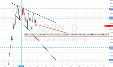 CADJPY: Clear Down Trend for CadJpy.