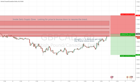 GBPCAD: GBPCAD Potential Trend Following Short