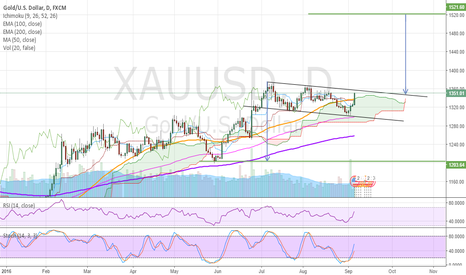 XAUUSD: GOLD bullish flag pattern on daily candlestick