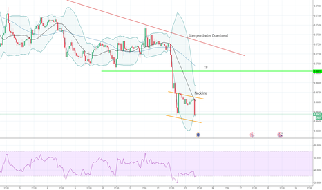 EURGBP: EURGBP - double bottom