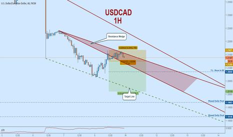 USDCAD: USDCAD Short:  Resistance at Trendline