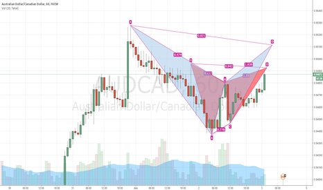 AUDCAD: AUDCAD - Bearish Gartley and Bat