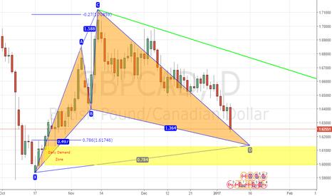 GBPCAD: GBP/CAD Buy setup