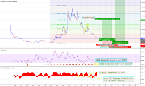 ETCBTC: Edit: ETC Nut up or Shut Up! Ballsy Long Trades