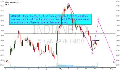 INDIANB: IndianB