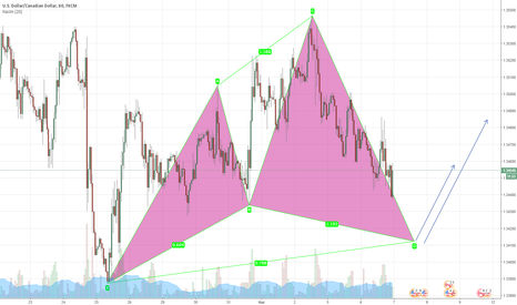 USDCAD: USDCAD 1H