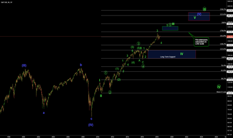SPX: SPX - Elliott Wave Big Picture