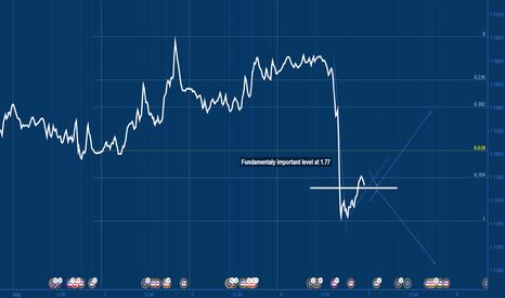 EURUSD: Retailers focused at 1.77