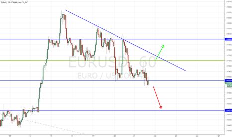 EURUSD: El EUR/USD no puede con el 1.1800 y retrocede a soportes