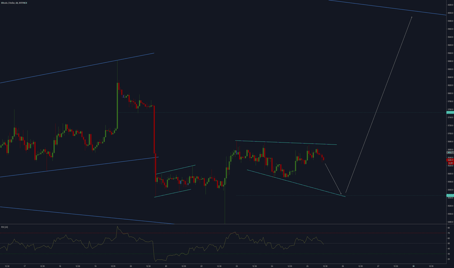 BTCUSD: BTCUSD [long] - Looking for a reversal from around $3,545 bfx