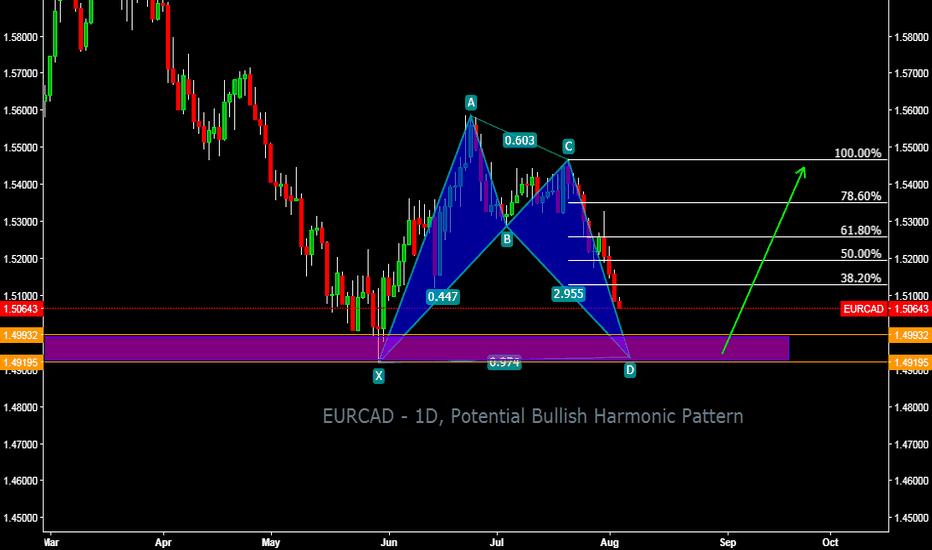EURCAD: EURCAD - 1D, Potential Bullish Harmonic Pattern