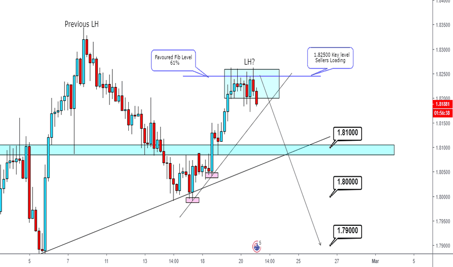 GBPAUD: GBPAUD Loading UP Sellers Ready To Fall Hard !!?